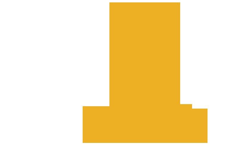 Đồng Phục Teeland
